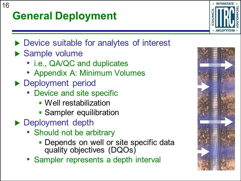 General Deployment Device suitable for analytes of interest