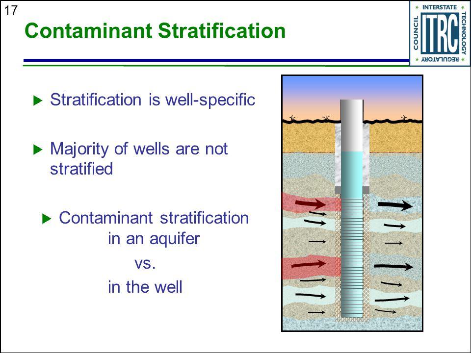 Contaminant Stratification