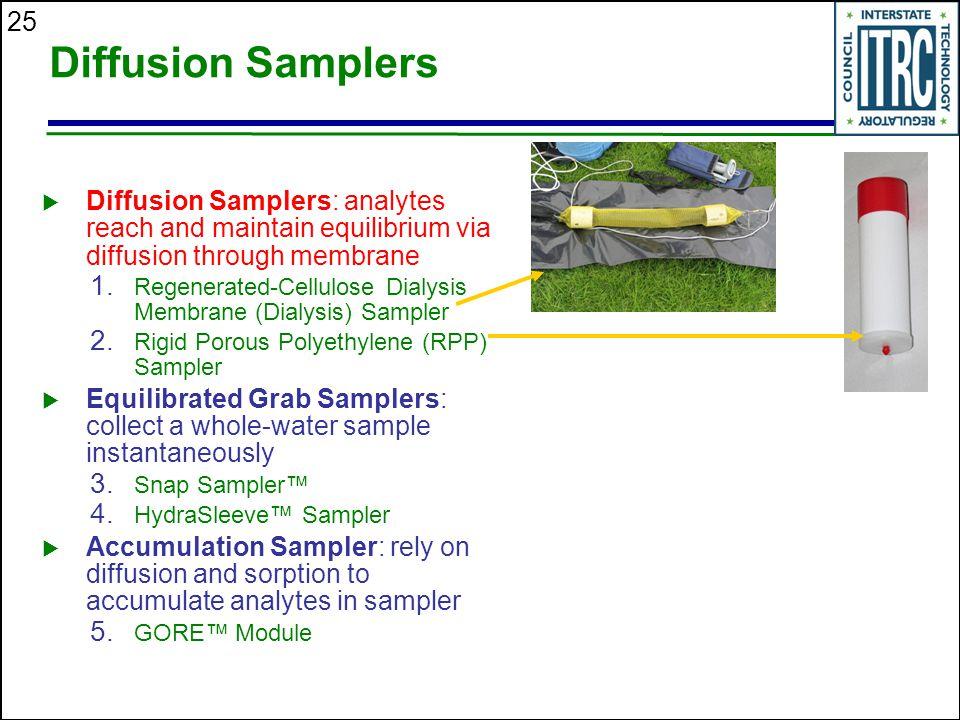Diffusion Samplers Diffusion Samplers: analytes reach and maintain equilibrium via diffusion through membrane.