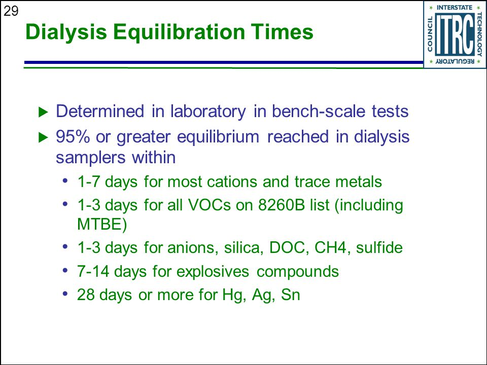 Dialysis Equilibration Times