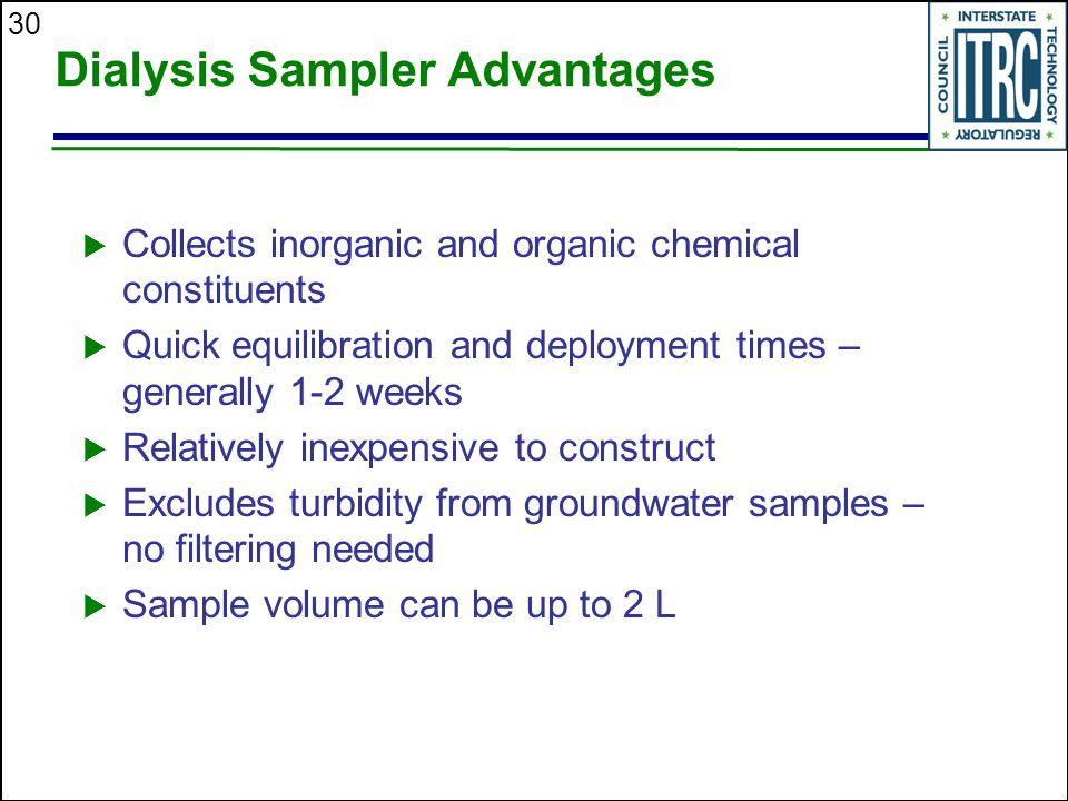 Dialysis Sampler Advantages