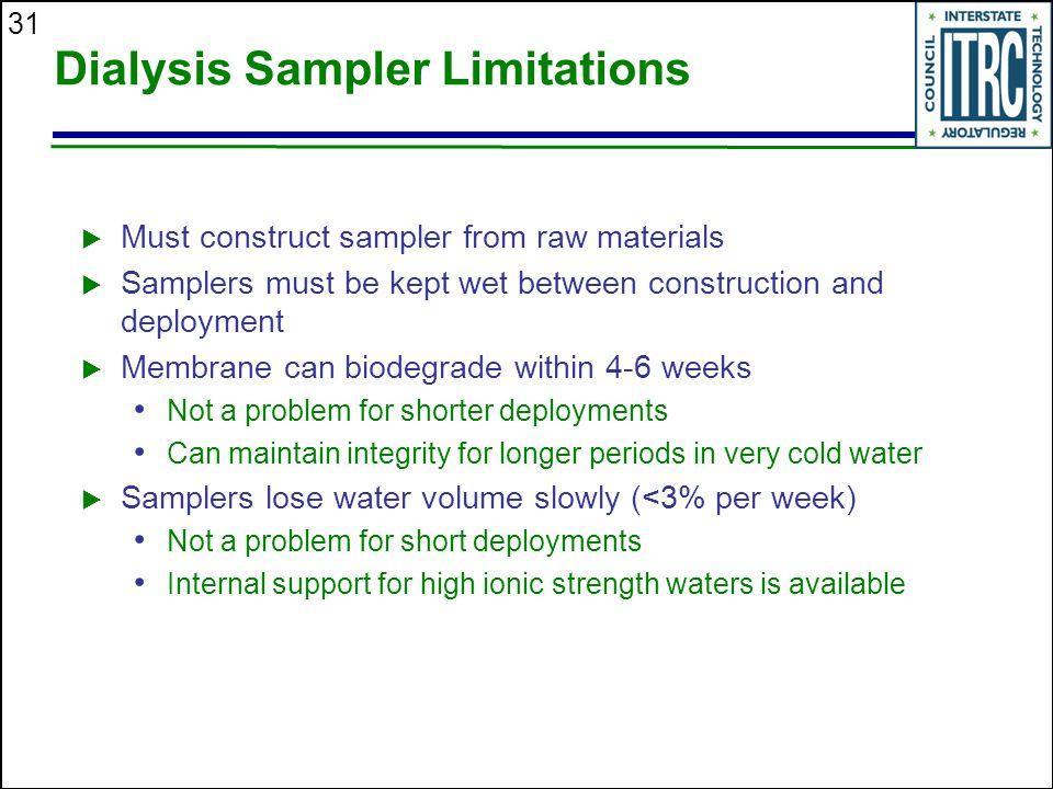 Dialysis Sampler Limitations