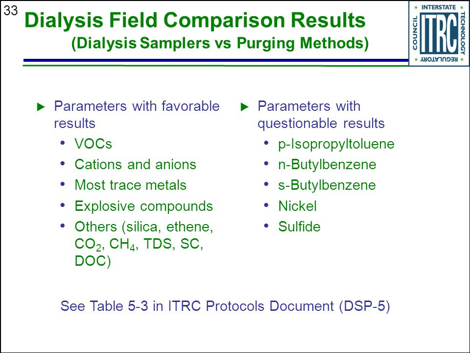 See Table 5-3 in ITRC Protocols Document (DSP-5)