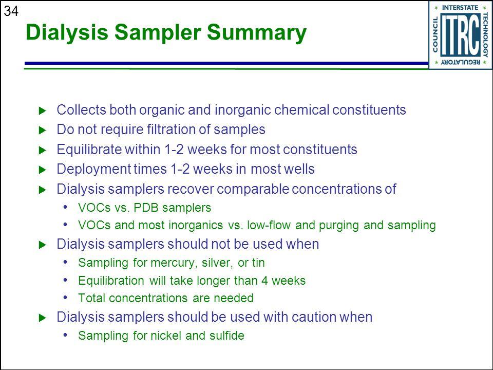 Dialysis Sampler Summary