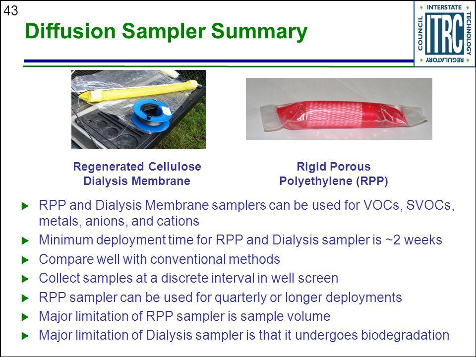 Diffusion Sampler Summary