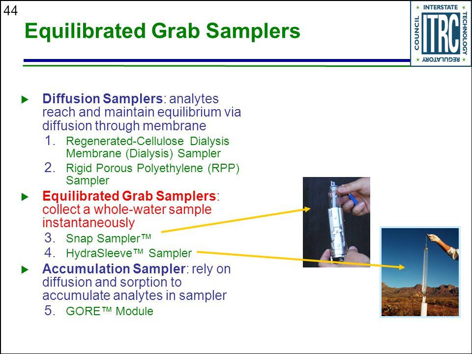 Equilibrated Grab Samplers