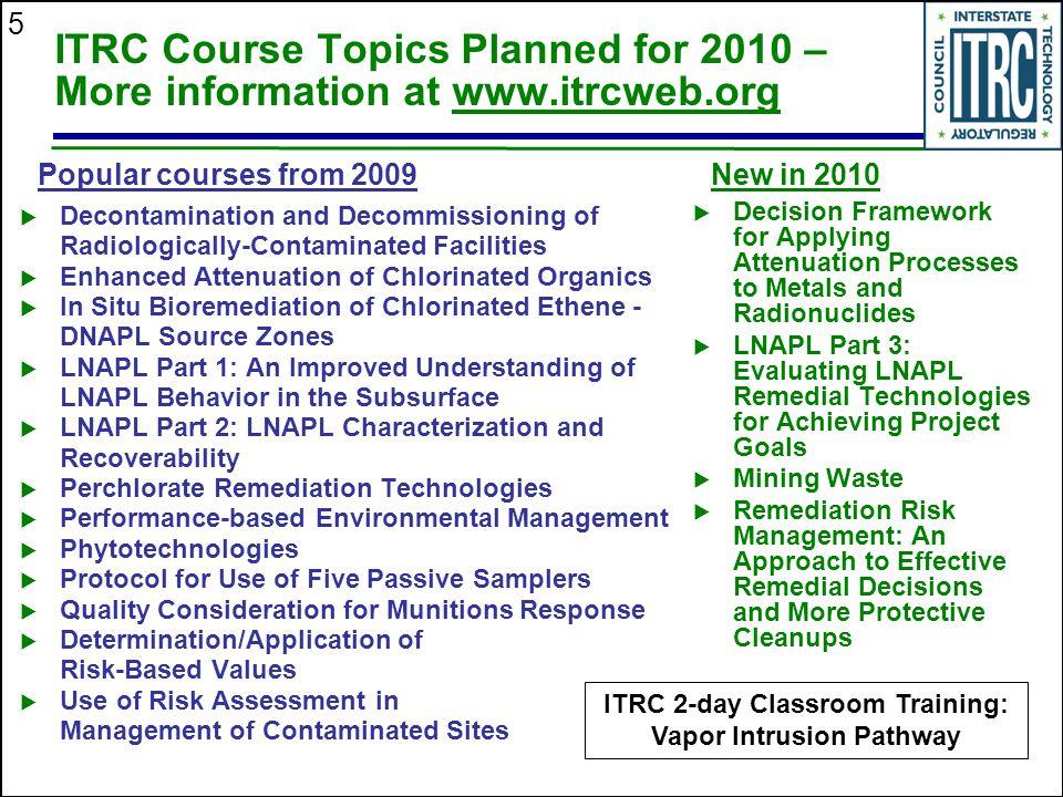 ITRC 2-day Classroom Training: Vapor Intrusion Pathway