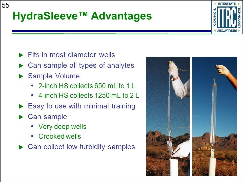 HydraSleeve™ Advantages