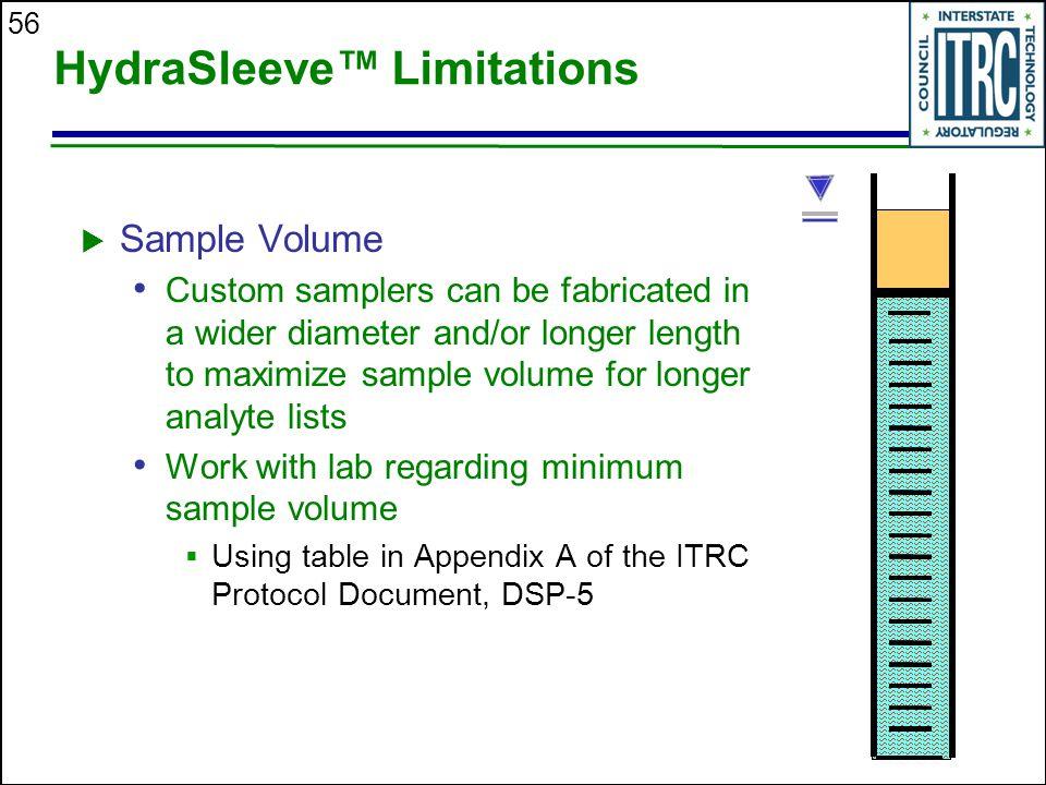 HydraSleeve™ Limitations