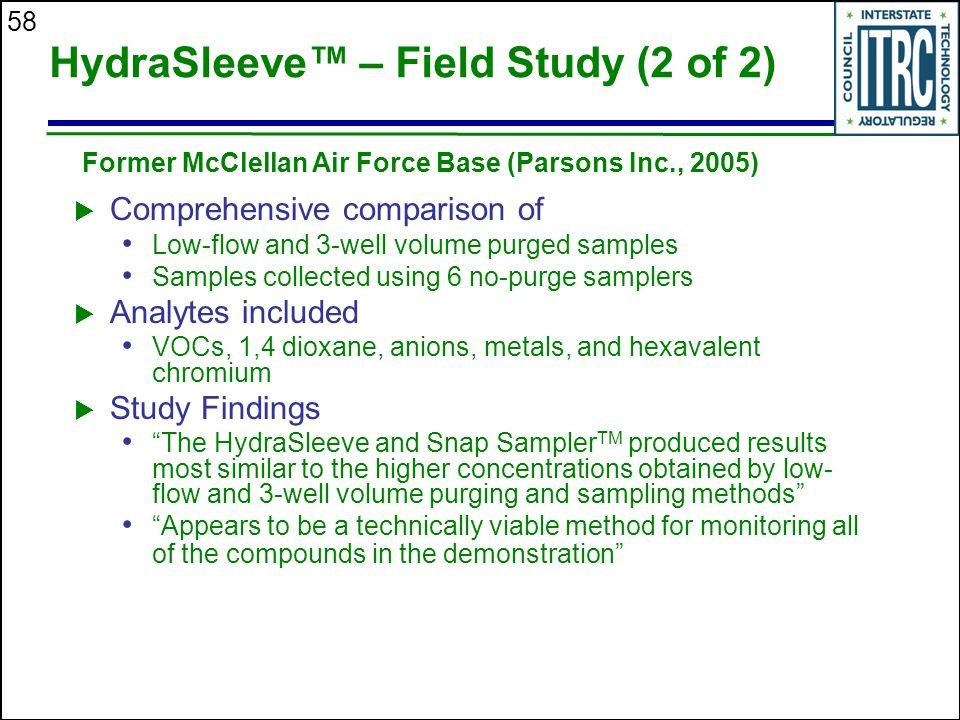 HydraSleeve™ – Field Study (2 of 2)
