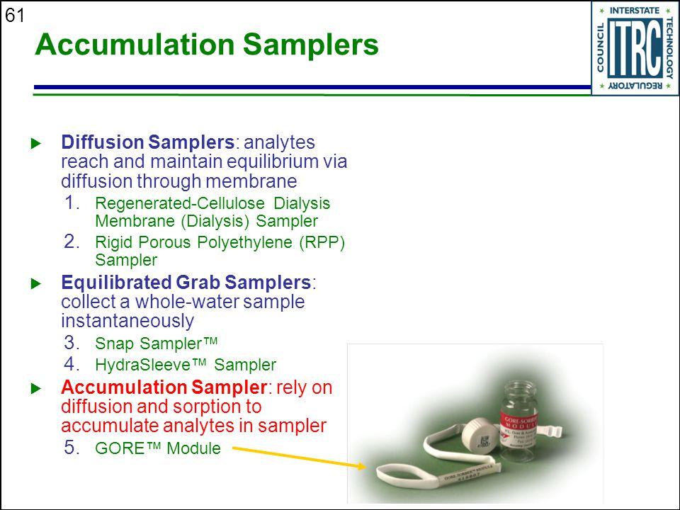 Accumulation Samplers