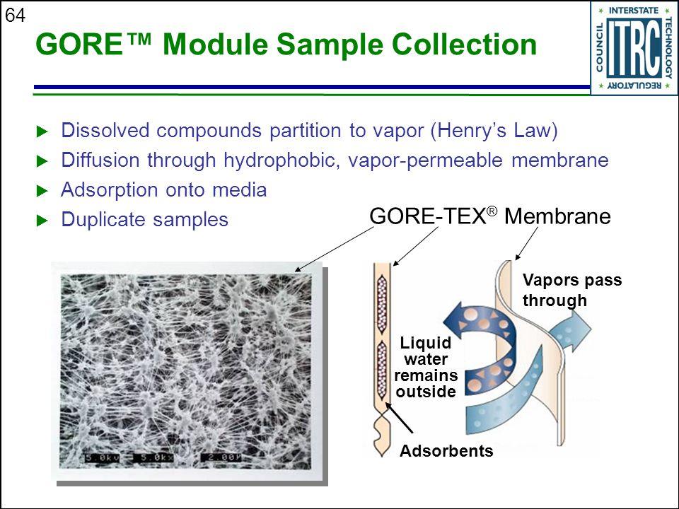 GORE™ Module Sample Collection