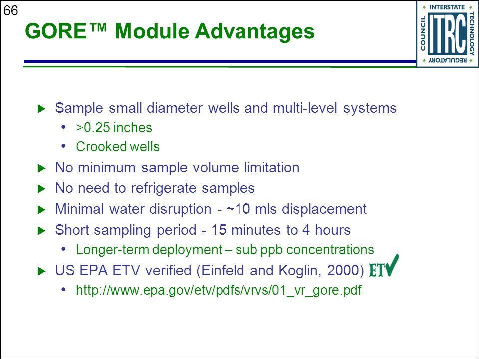 GORE™ Module Advantages
