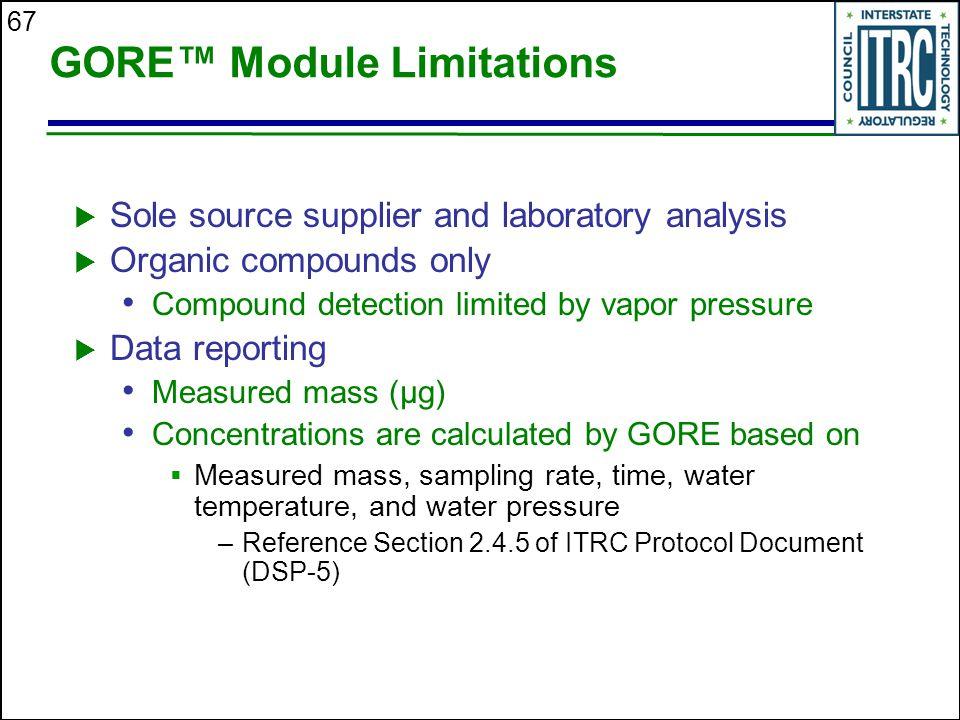 GORE™ Module Limitations
