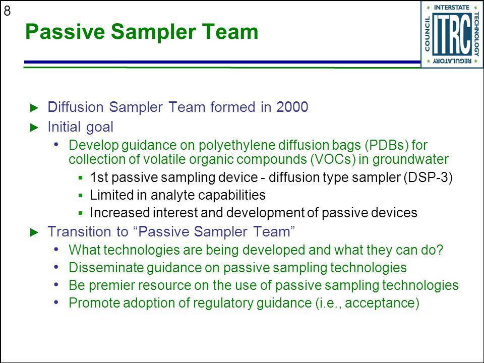 Passive Sampler Team Diffusion Sampler Team formed in 2000