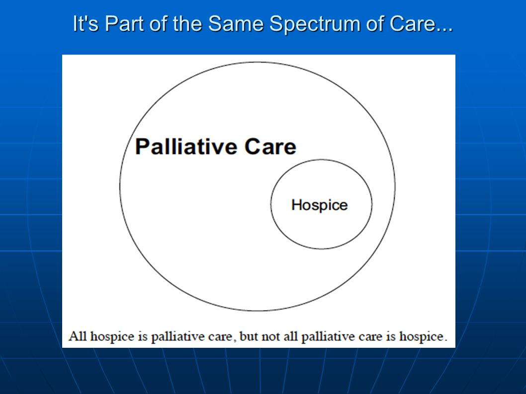It s Part of the Same Spectrum of Care...