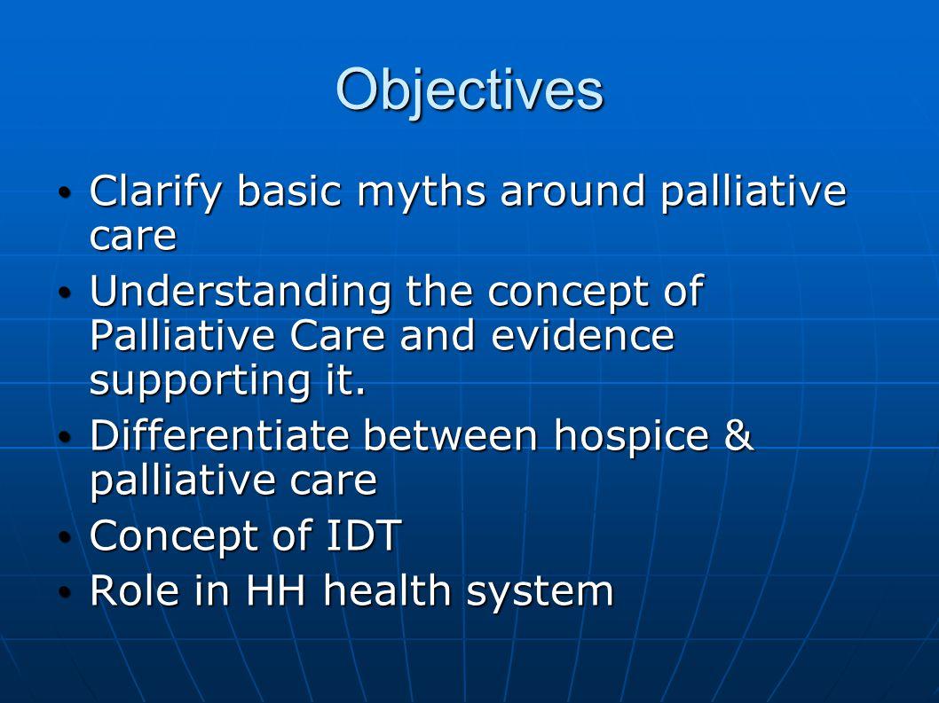 Objectives Clarify basic myths around palliative care