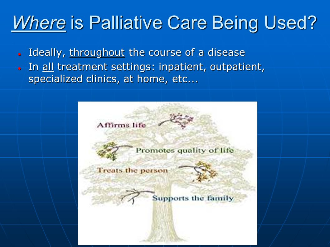 Where is Palliative Care Being Used