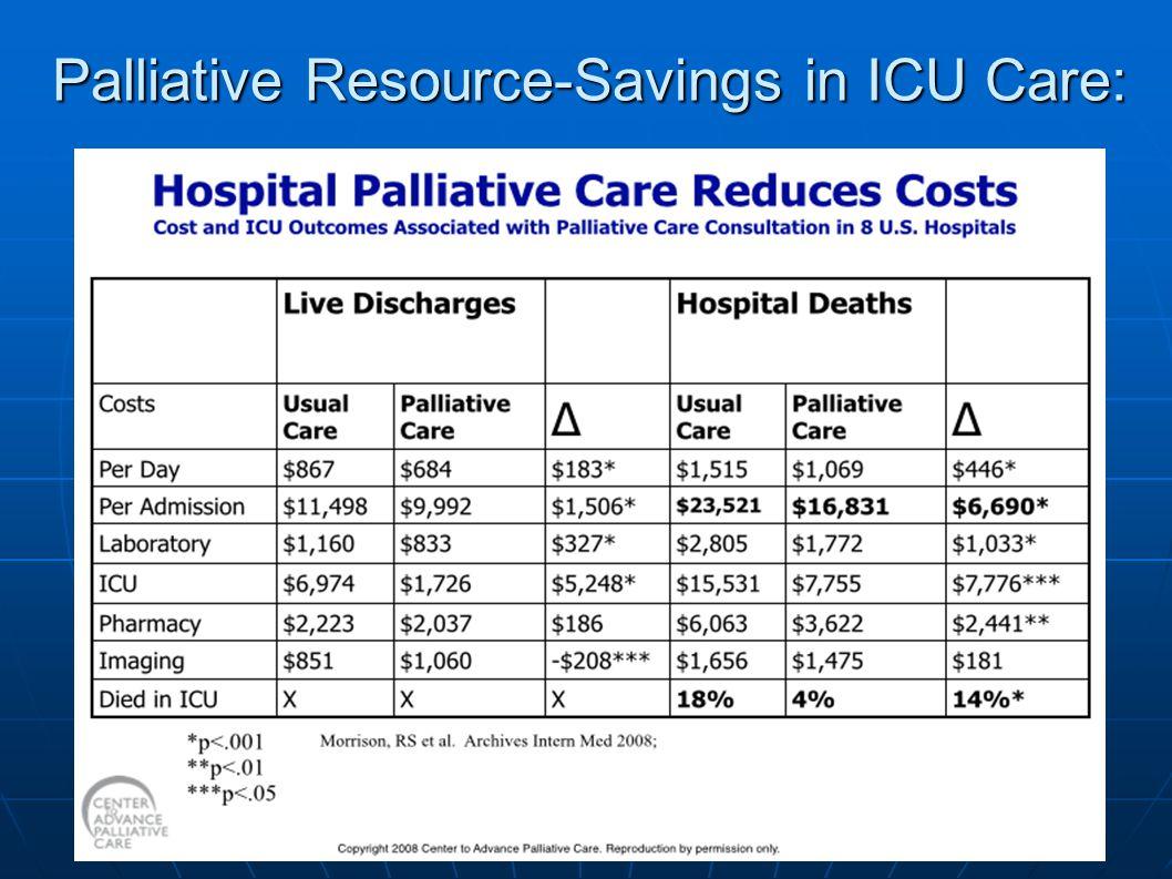Palliative Resource-Savings in ICU Care: