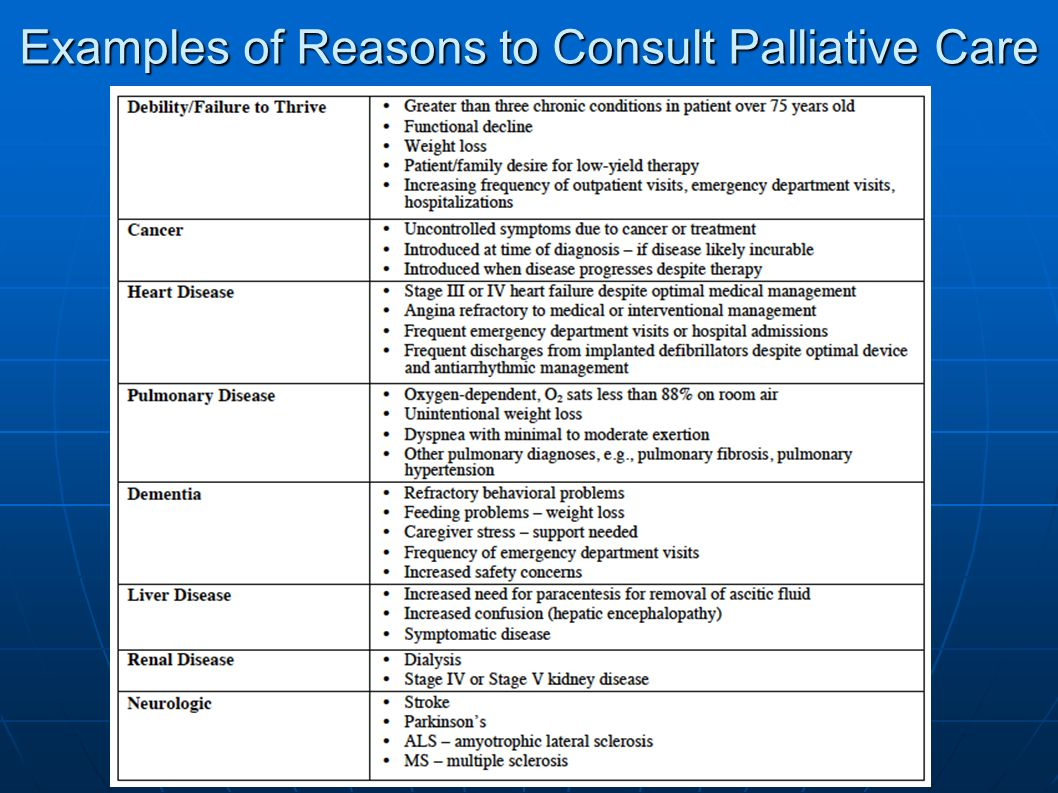 Examples of Reasons to Consult Palliative Care