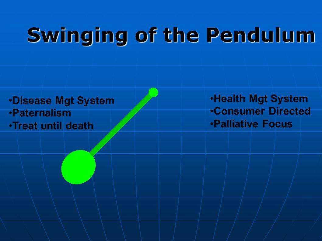 Swinging of the Pendulum