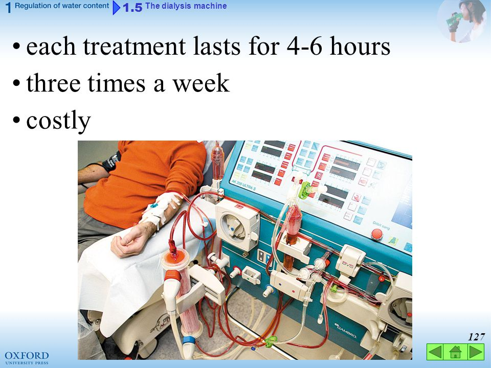 each treatment lasts for 4-6 hours three times a week costly