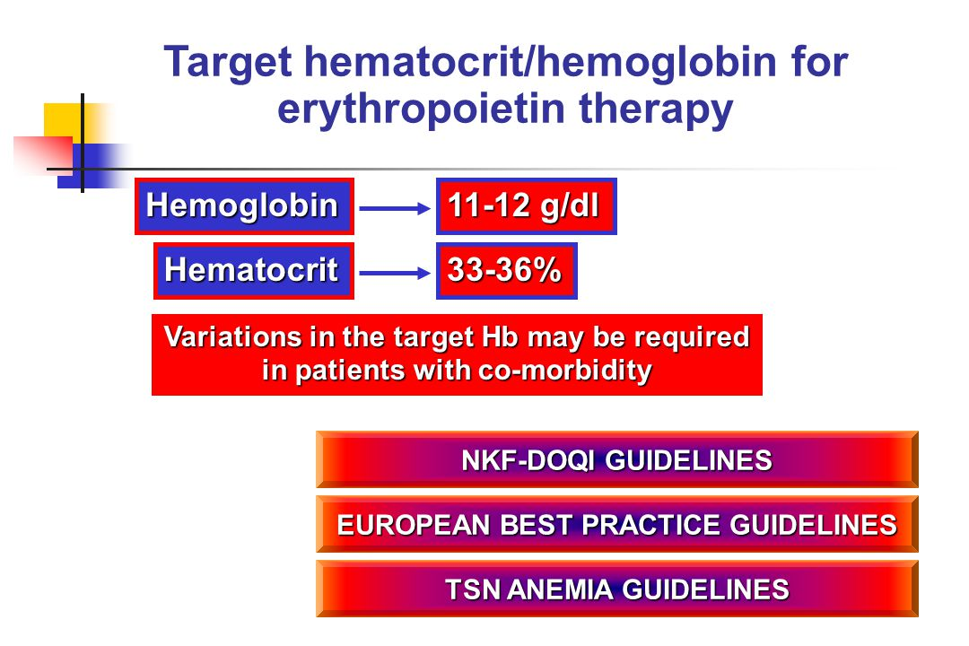 Target hematocrit/hemoglobin for erythropoietin therapy