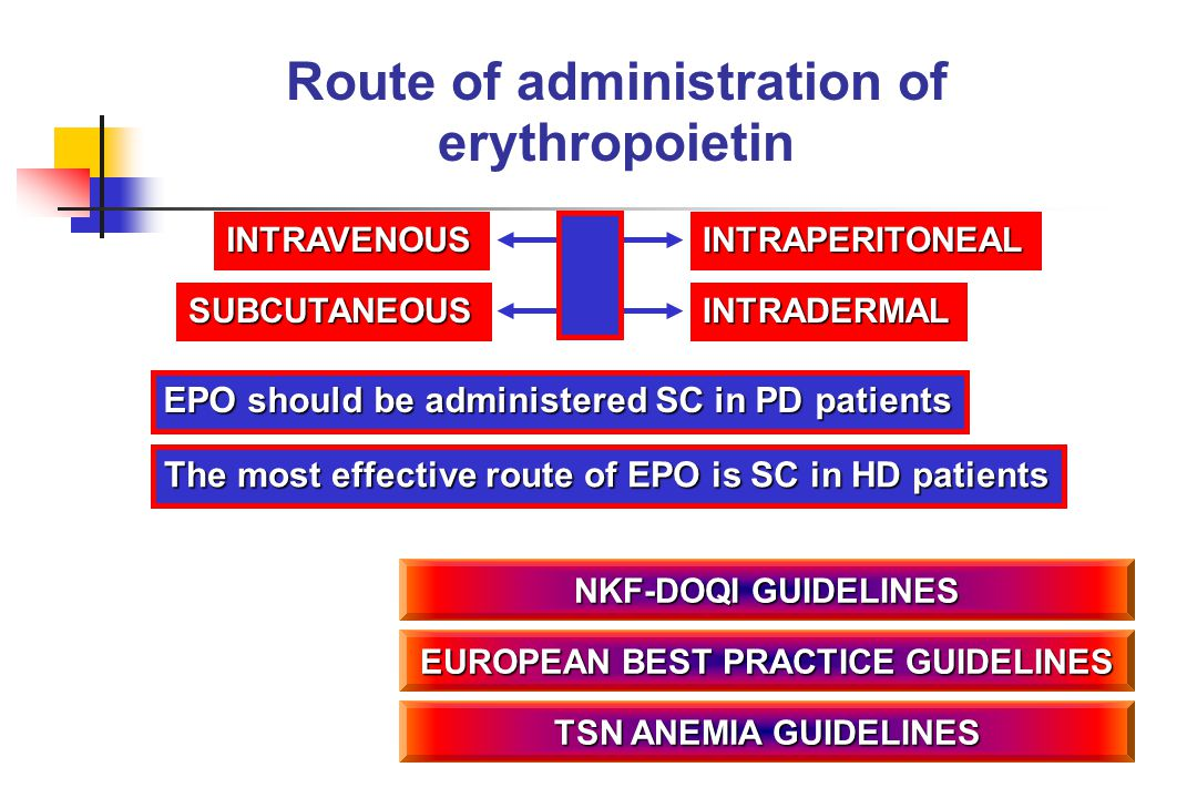 Route of administration of erythropoietin