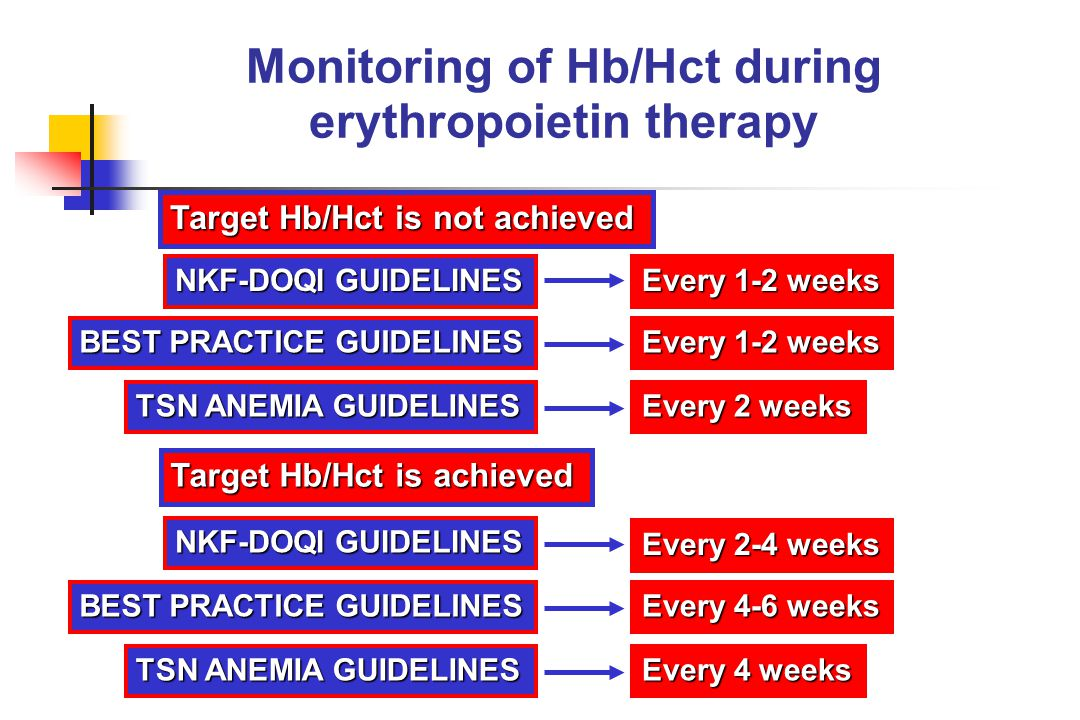 Monitoring of Hb/Hct during erythropoietin therapy