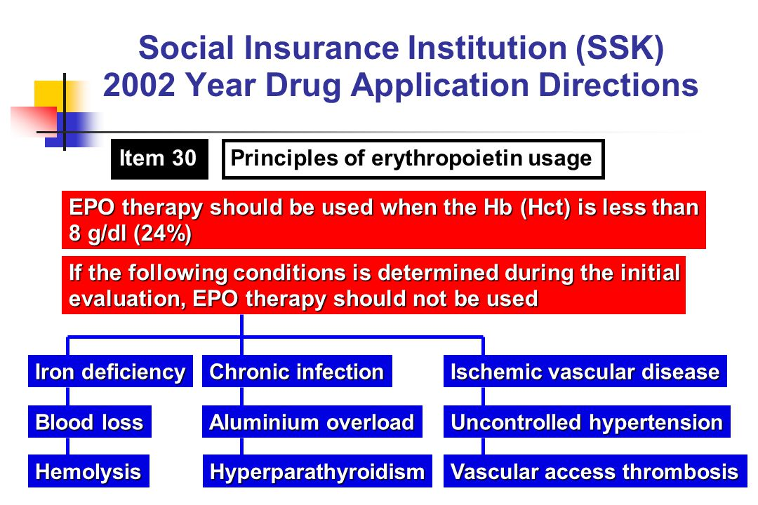 Social Insurance Institution (SSK) 2002 Year Drug Application Directions