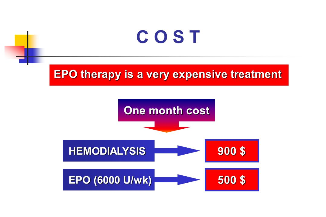 C O S T EPO therapy is a very expensive treatment One month cost 900 $