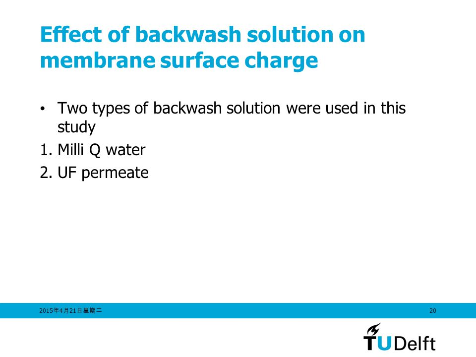 Effect of backwash solution on membrane surface charge