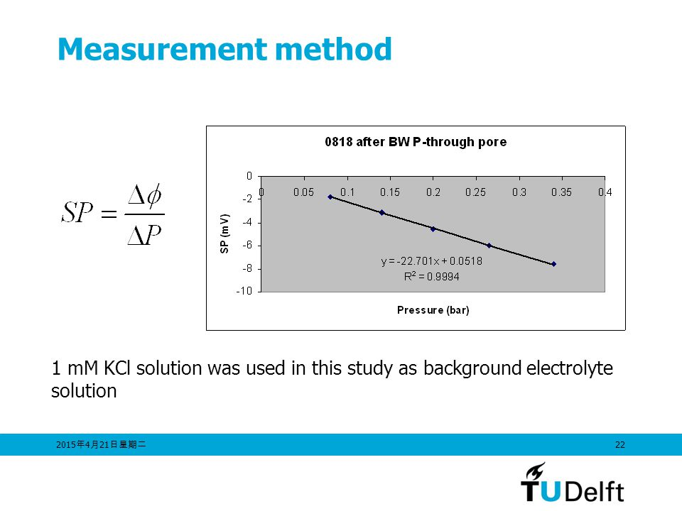 Measurement method 1 mM KCl solution was used in this study as background electrolyte solution.