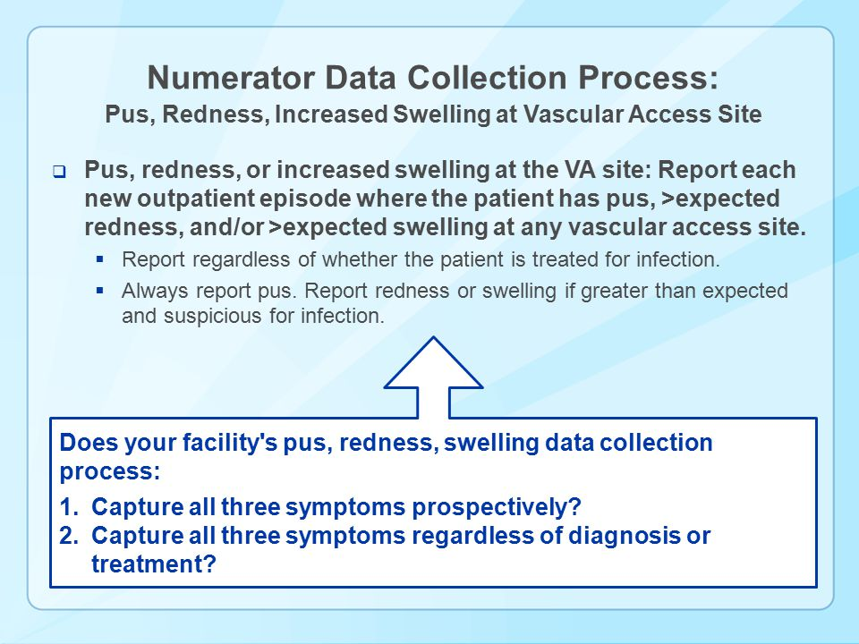 Numerator Data Collection Process: Pus, Redness, Increased Swelling at Vascular Access Site