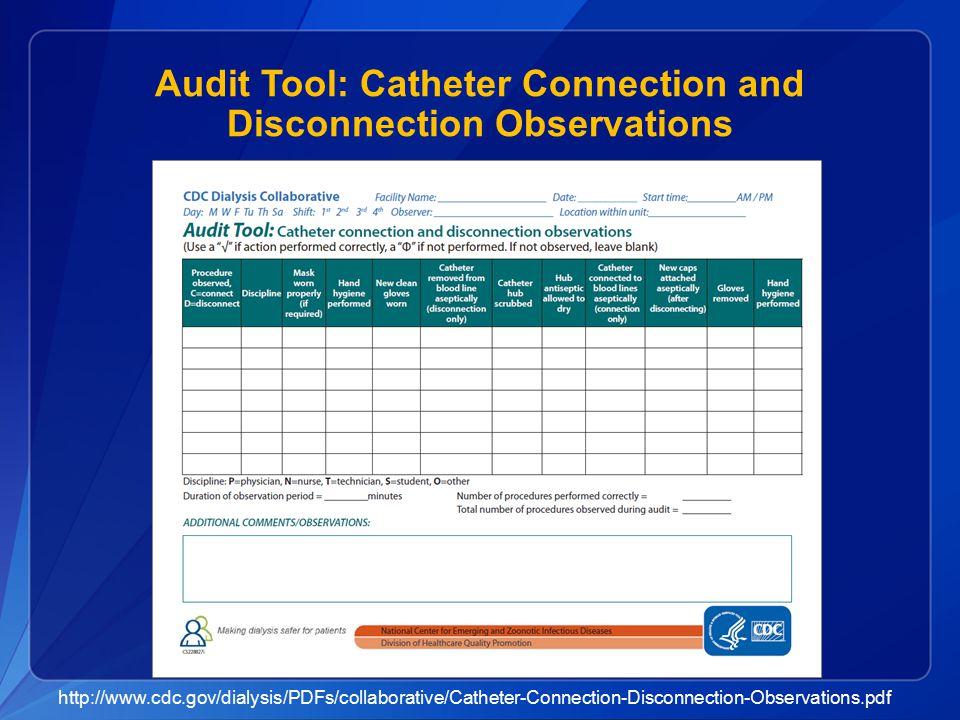 Audit Tool: Catheter Connection and Disconnection Observations