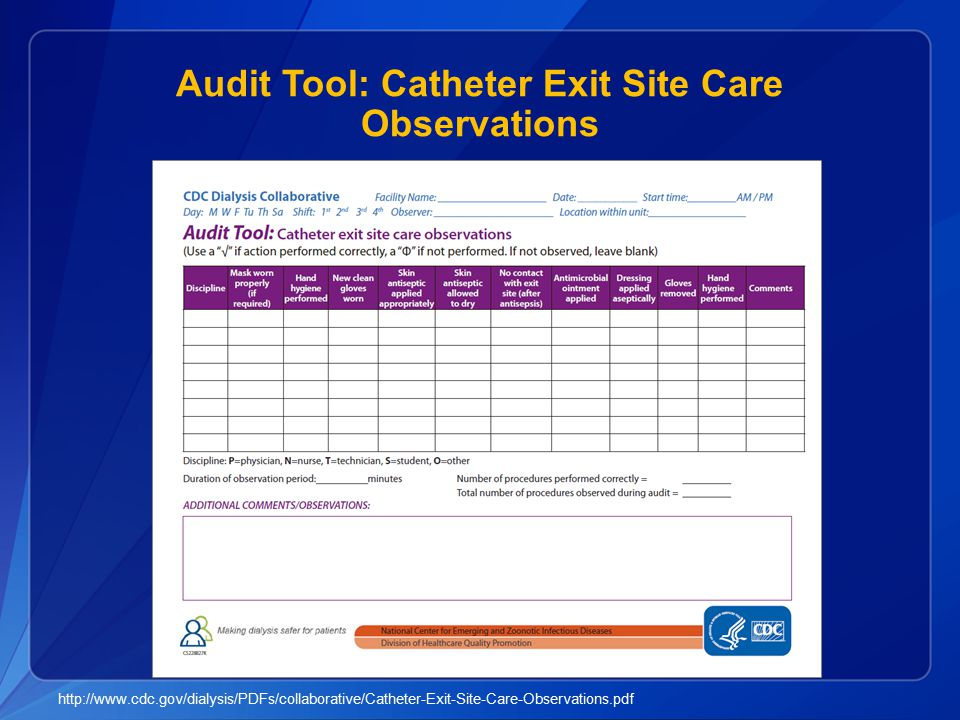Audit Tool: Catheter Exit Site Care Observations