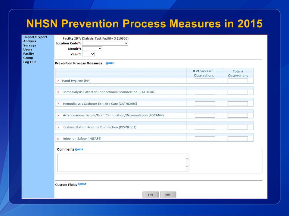 NHSN Prevention Process Measures in 2015