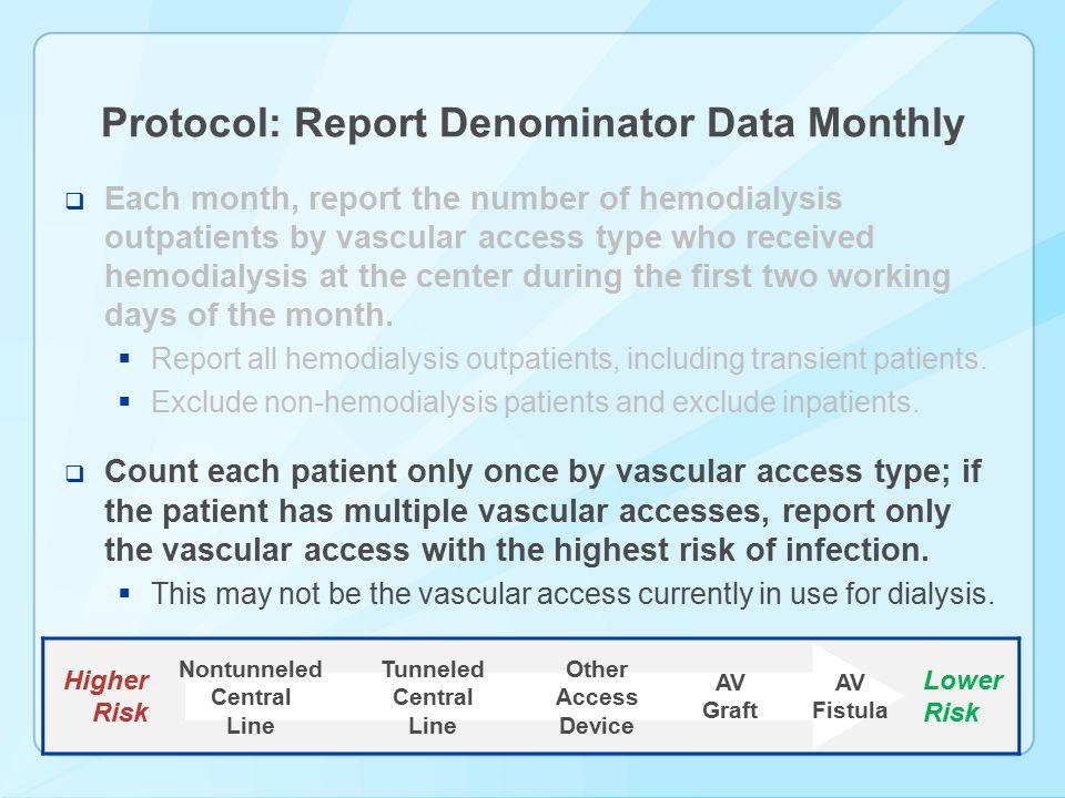 Protocol: Report Denominator Data Monthly