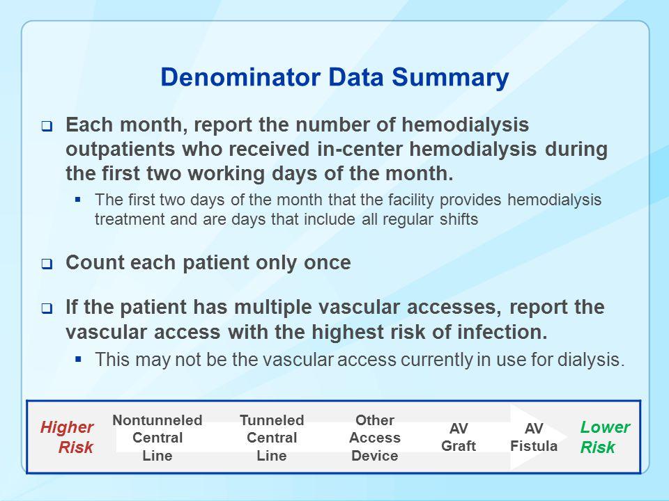Denominator Data Summary