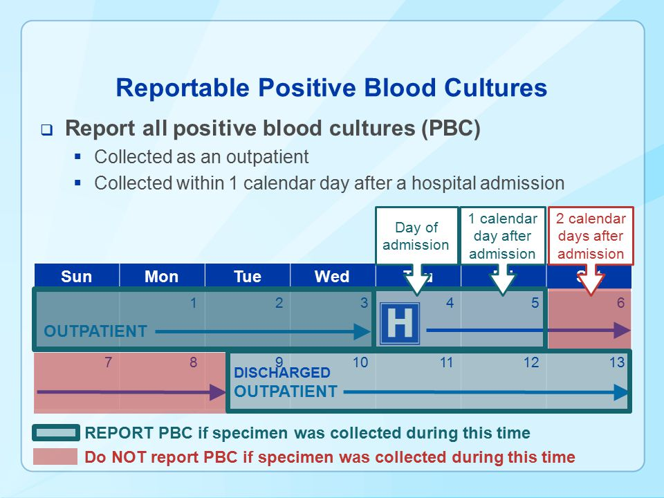 Reportable Positive Blood Cultures