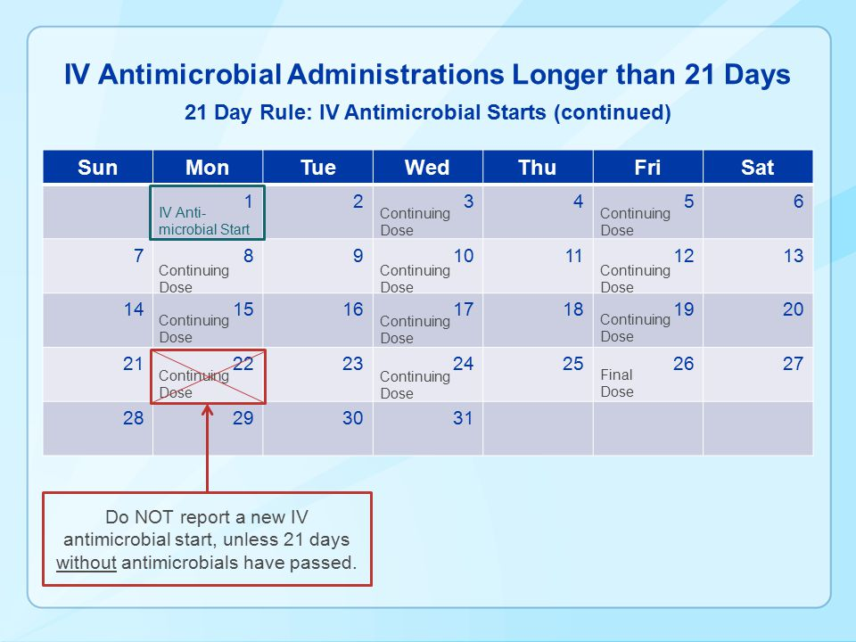 IV Antimicrobial Administrations Longer than 21 Days 21 Day Rule: IV Antimicrobial Starts (continued)