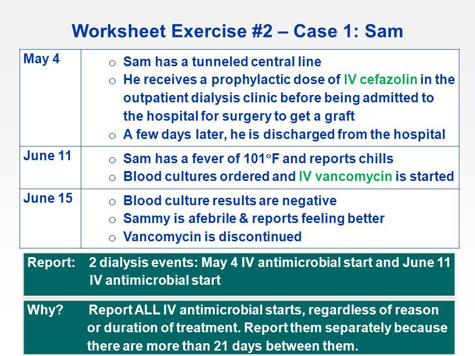 Worksheet Exercise #2 – Case 1: Sam