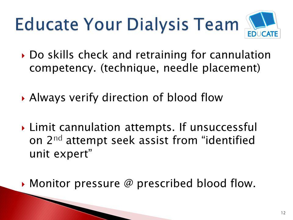 Educate Your Dialysis Team