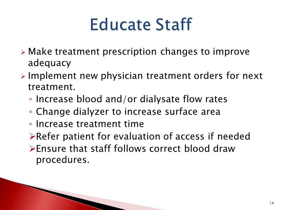 Educate Staff Make treatment prescription changes to improve adequacy