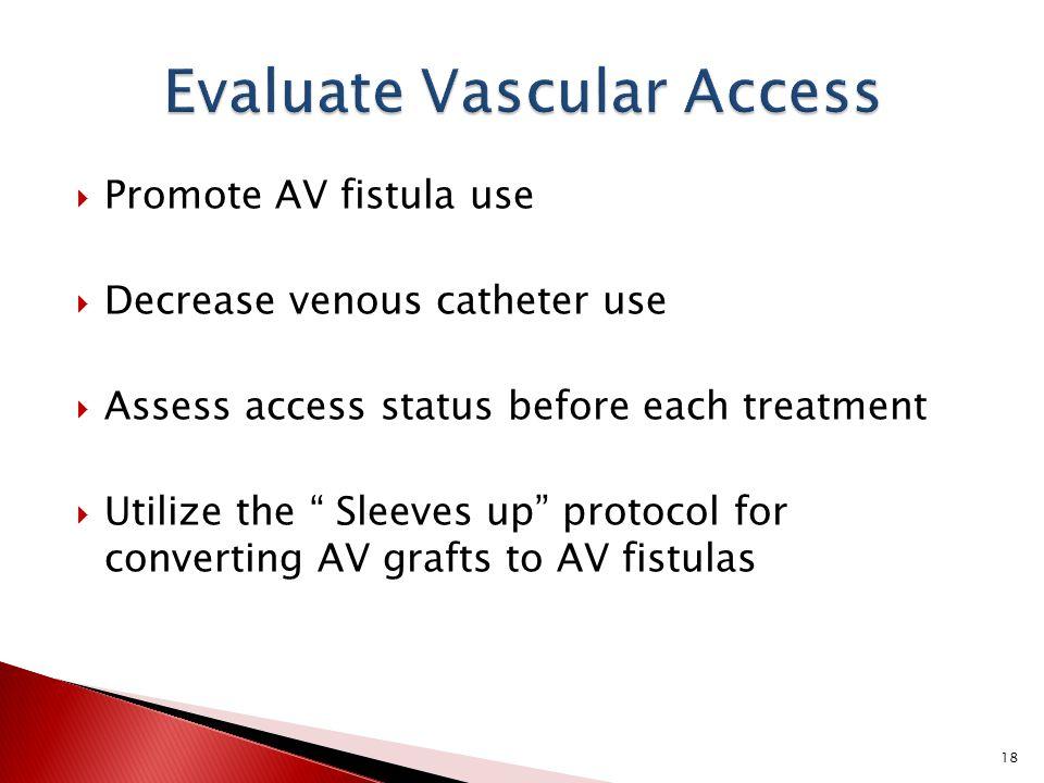 Evaluate Vascular Access
