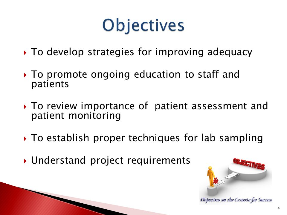Objectives To develop strategies for improving adequacy