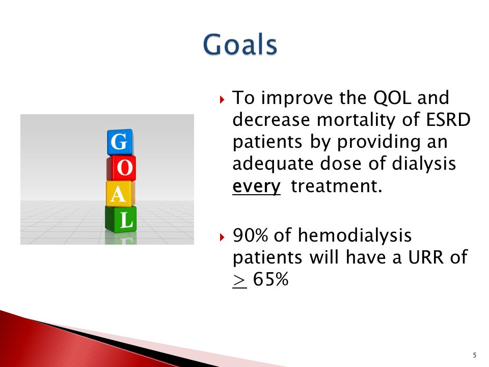 Goals To improve the QOL and decrease mortality of ESRD patients by providing an adequate dose of dialysis every treatment.