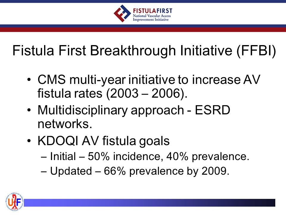 Fistula First Breakthrough Initiative (FFBI)