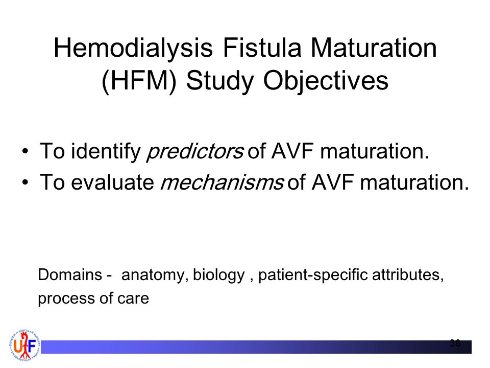 Hemodialysis Fistula Maturation (HFM) Study Objectives