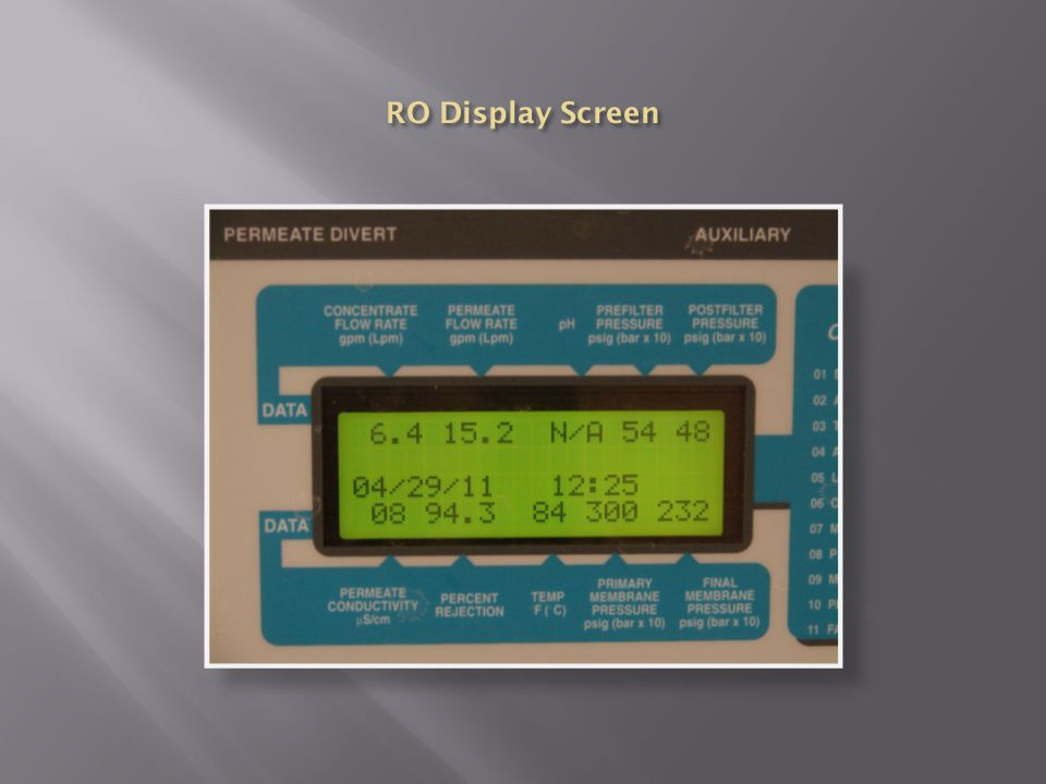 RO Display Screen